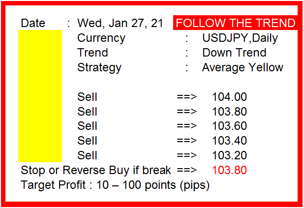 Trading – Daily